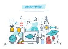 Kreatywnie szkoła Trenujący, twórczość dystansowy uczenie, technologia, wiedza, nauczanie, edukacja ilustracji