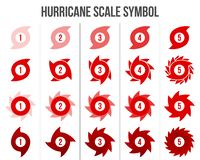 Kreatywnie wektorowa ilustracja huragan skali przejawu ikony symbol ustawia odosobnionego na przejrzystym tle sztuka ilustracja wektor