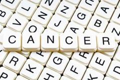 Krebstext-Wortkreuzworträtsel Alphabetbuchstabe blockiert Spielbeschaffenheitshintergrund Stockfotografie