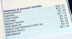 kreditering för kort för accountaktivitetsbill Arkivfoton