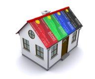 Kreditkarte-Schutz für Ihr Haus Stockfotos