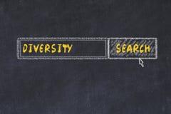 Kredowej deski nakreślenie wyszukiwarka Pojęcie szukać różnorodność royalty ilustracja