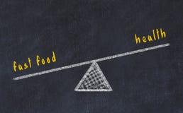 Kreidebrett-Skizzenillustration Konzept der Balance zwischen Gesundheit und Schnellimbiß lizenzfreie abbildung