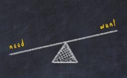 Kreidebrett-Skizzenillustration Konzept der Balance zwischen wünschen und brauchen lizenzfreie abbildung