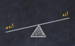 Kreidebrett-Skizzenillustration Konzept der Balance zwischen Wartezeit und Tat lizenzfreie abbildung