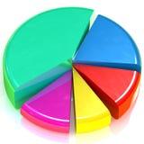 Kreisdiagramm Stockfotografie