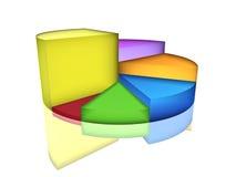 Kreisdiagramm Stockbild