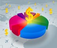 Kreisdiagramm des Geschäfts Lizenzfreies Stockfoto