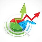 Kreisdiagramm mit Pfeilen Lizenzfreie Stockfotografie