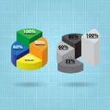 Kreisdiagramm mit vier Spalten Lizenzfreies Stockfoto
