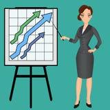 Kreskówki biznesowa kobieta wskazuje powstających trendy Obrazy Stock