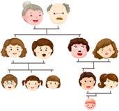 Kreskówki rodzinny drzewo ilustracji