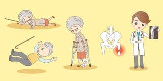 Kreskówki stopy przełamów starzy ludzie royalty ilustracja