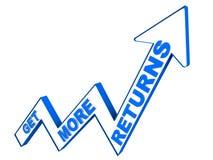 Krijg meer winst Stock Foto's