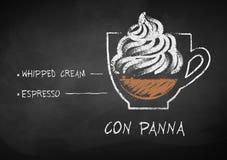 Krijtschets van Con Panna koffierecept stock illustratie