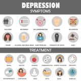 Krisensymptome und Behandlungsikonen lizenzfreies stockfoto