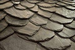 Kritisera på huset - kritisera taket och kritisera fasadbakgrund Arkivfoto