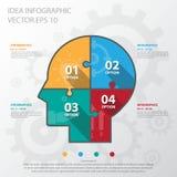 Kroczy projekt cztery części ludzkiego pomysłu infographic element Vector/E Zdjęcie Stock