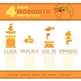 4 kroków komara ochrona Infographic również zwrócić corel ilustracji wektora Obrazy Stock