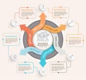 6 kroków okręgu infographics strzałkowaty szablon również zwrócić corel ilustracji wektora Fotografia Royalty Free