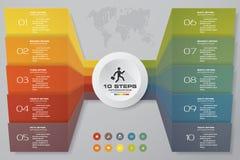 10 kroków strzałkowaty Infografics szablon Dla twój prezentaci 10 eps ilustracji