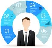 Kroka okręgu infographic biznesowy diagram Fotografia Stock