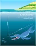 Kronosaurus. Huge sea dinosaur of the Cretaceous period Royalty Free Stock Photos