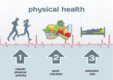 Körperliche Gesundheit: Aktivität, Nahrung, Rest Lizenzfreies Stockfoto