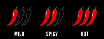 Kruidige Spaanse peper hete peper, milde en extra hete niveauetiketten Vector Aziatisch kruidig voedsel en Mexicaanse de peperpic royalty-vrije illustratie