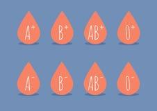 Krwionośni typ royalty ilustracja