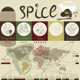 Krydda av världen - part2 Arkivbilder