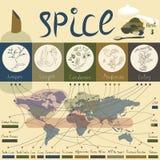 Krydda av världen - part3 Royaltyfria Bilder
