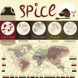 Krydda av världen - part5 Fotografering för Bildbyråer