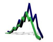 kryzysów diagramów grafika Fotografia Stock