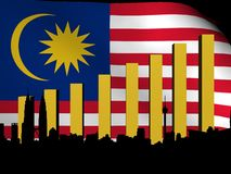 Kuala Lumpur skyline and graph over flag Royalty Free Stock Photography