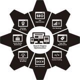 Kugghjul med SEO-delar Arkivbild