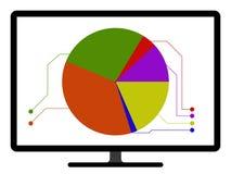 Kulör graf för pajdiagram på en datorskärm Royaltyfri Illustrationer