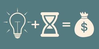 Kula + tid = pengar Begreppsvinst vektor illustrationer