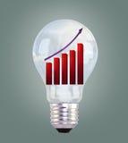 kulan charts finansiell lampa Arkivfoto