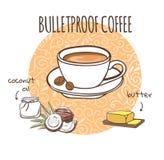 Kuloodporna kawa Wektorowa ilustracja zdrowy kofeina napój i swój składniki: kokosowy olej i masło ilustracja wektor