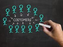 Kunden auf Blackboard Shows Company Lizenzfreies Stockfoto