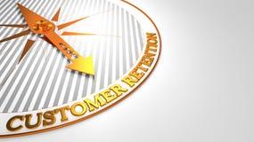 Kunden-Zurückhalten auf goldenem Kompass Lizenzfreie Stockfotos