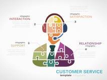 Kundendienst eine schöne lächelnde Geschäftsfrau Stockfotos