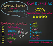 Kundendienst-Satz Stockfotos