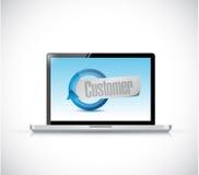Kundenzeichen auf einem Laptop Abbildung Stockbild