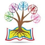 Kunskapsträd vektor illustrationer