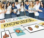 Kunskapsutbildningsstudie som lär vishetbegrepp arkivfoton