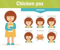 Kurczaka pox wektor kreskówka Obraz Royalty Free