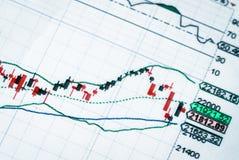 Kurvor för aktiemarknadprisindex i punkter och rörande genomsnitt över en tidsperiod skrivev ut i färg på pappers- rapport Arkivfoton
