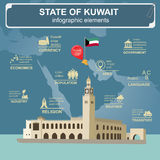 Kuwait  infographics, statistical data, sights. Palace Arantar Royalty Free Stock Photography